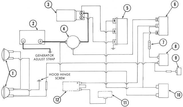 bolens starter wiring diagram wiring diagram bolens 1050 wiring diagram bolens wiring diagram #5